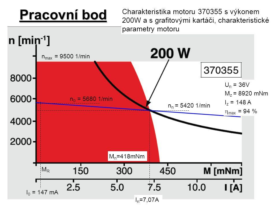 Pracovní bod n 0 = 5680 1/min n n = 5420 1/min M n =418mNm I n =7,07A I 0 = 147 mA MRMR U n = 36V M z = 8920 mNm I z = 148 A  max = 94 % n max = 9500