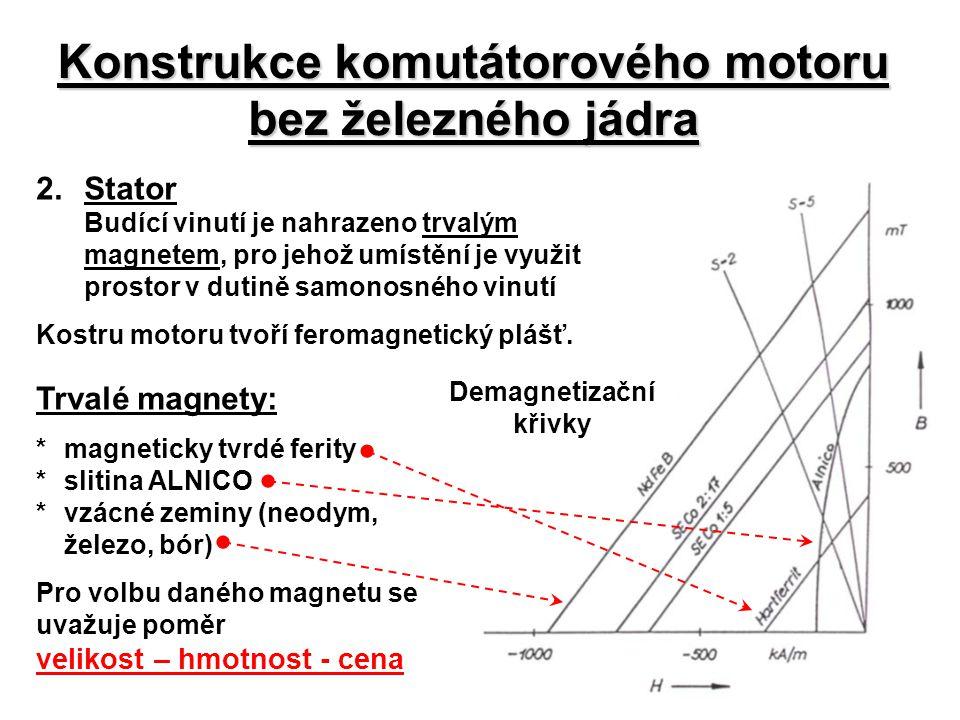 Konstrukce komutátorového motoru bez železného jádra Trvalé magnety: *magneticky tvrdé ferity *slitina ALNICO *vzácné zeminy (neodym, železo, bór) Pro