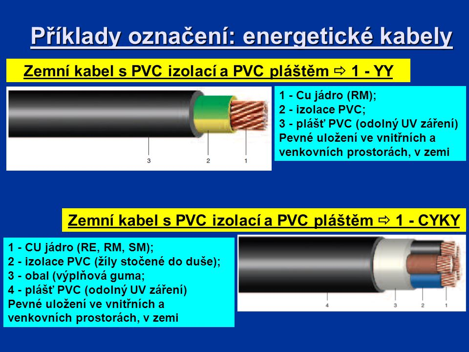 Příklady označení: energetické kabely Zemní kabel s PVC izolací a PVC pláštěm  1 - YY 1 - Cu jádro (RM); 2 - izolace PVC; 3 - plášť PVC (odolný UV záření) Pevné uložení ve vnitřních a venkovních prostorách, v zemi Zemní kabel s PVC izolací a PVC pláštěm  1 - CYKY 1 - CU jádro (RE, RM, SM); 2 - izolace PVC (žíly stočené do duše); 3 - obal (výplňová guma; 4 - plášť PVC (odolný UV záření) Pevné uložení ve vnitřních a venkovních prostorách, v zemi