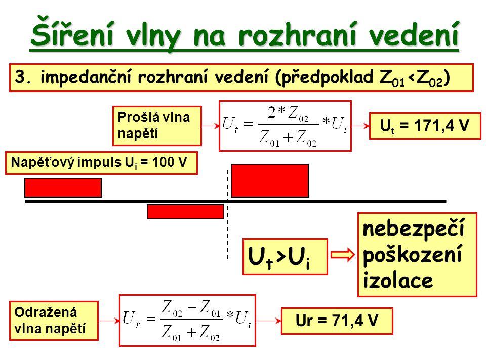Šíření vlny na rozhraní vedení 3. impedanční rozhraní vedení (předpoklad Z 01 <Z 02 ) Napěťový impuls U i = 100 V Prošlá vlna napětí Odražená vlna nap