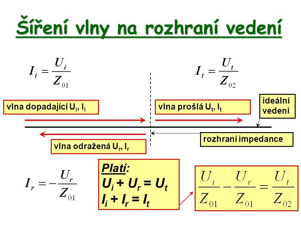 Šíření vlny na rozhraní vedení Z 02 Z 01 vlna dopadající U i, I i vlna odražená U r, I r vlna prošlá U t, I t Platí: U i + U r = U t I i + I r = I t i