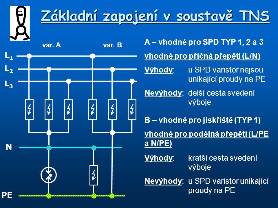 L1L1 L2L2 L3L3 PE N Základní zapojení v soustavě TNS Výhody:kratší cesta svedení výboje Nevýhody:u SPD varistor unikající proudy na PE var. Avar. B A