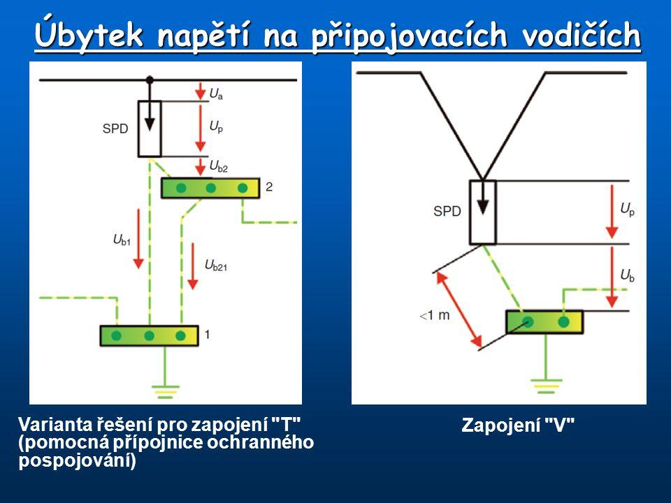 Jištění jiskřiště (varistoru) Při zapůsobení přepěťové ochrany protéká svodičem následný proud (I f - maximální proud, který je po průchodu impulsního proudu schopen udržet oblouk), který pro daný rozvod znamená zkrat).