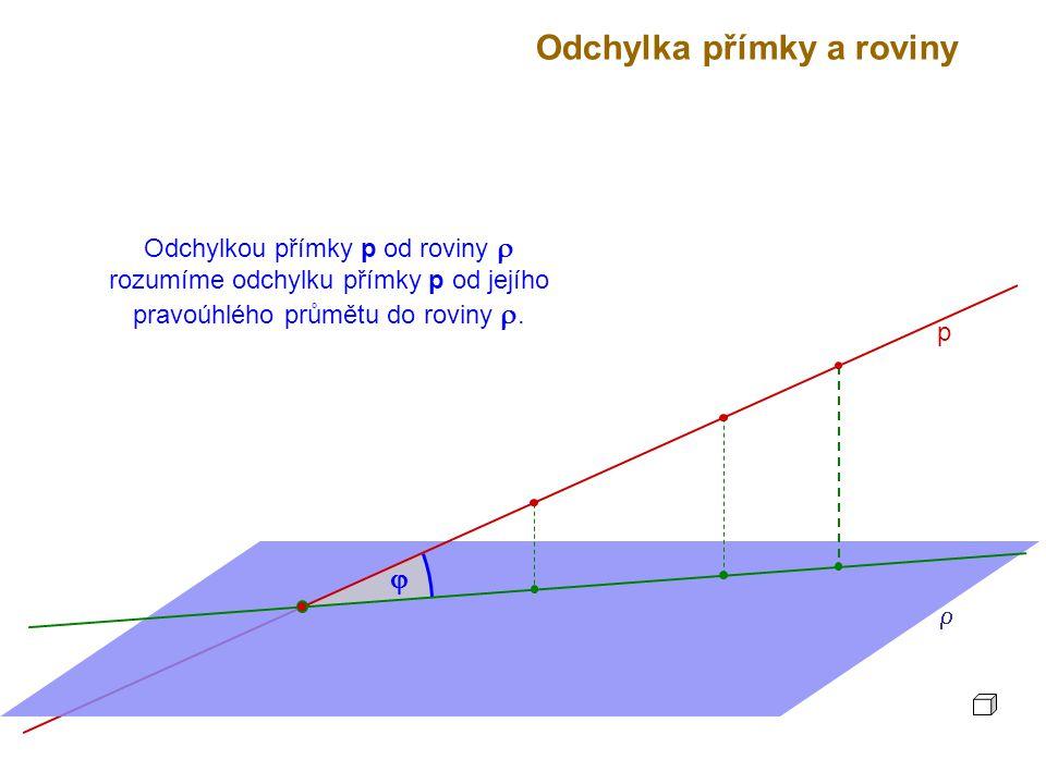 Odchylkou přímky p od roviny  rozumíme odchylku přímky p od jejího pravoúhlého průmětu do roviny . p  