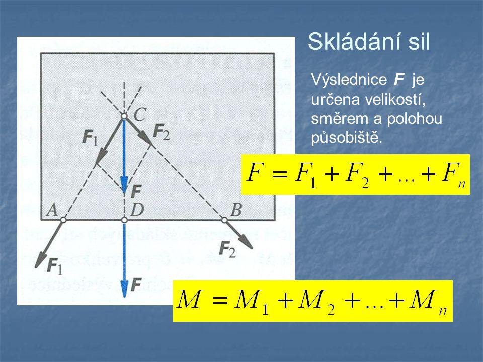 Skládání dvou rovnoběžných sil stejného směru Působí-li na těleso dvě rovnoběžné síly F 1 a F 2 stejného směru, je jejich výslednice F rovna součtu velikostí obou sil,