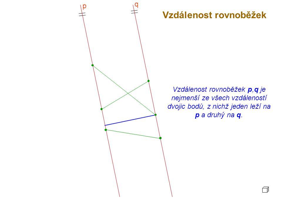 Vzdálenost rovnoběžek Vzdálenost rovnoběžek p,q je nejmenší ze všech vzdáleností dvojic bodů, z nichž jeden leží na p a druhý na q.