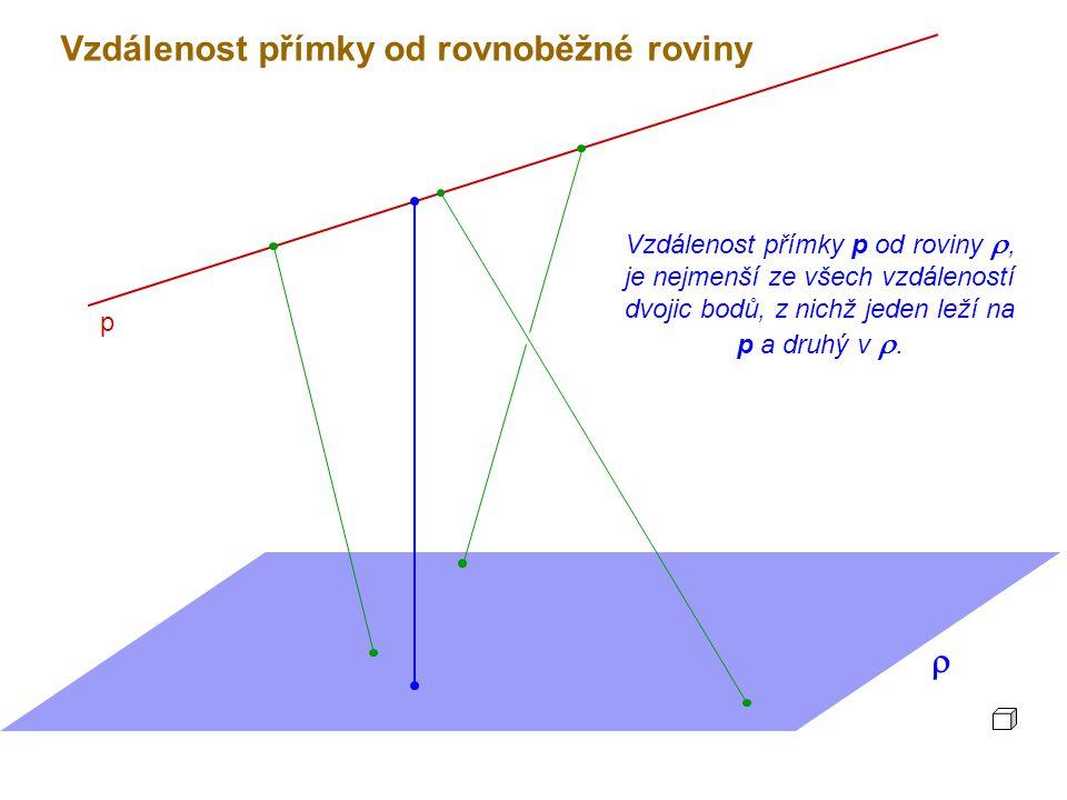 Vzdálenost přímky od rovnoběžné roviny Vzdálenost přímky p od roviny , je nejmenší ze všech vzdáleností dvojic bodů, z nichž jeden leží na p a druhý