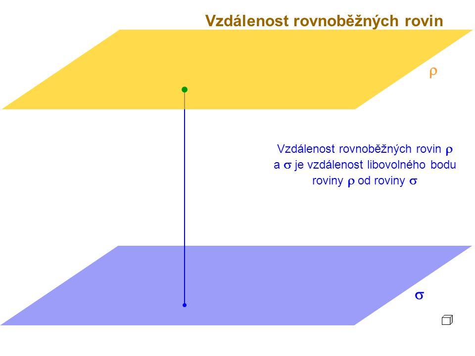 Vzdálenost rovnoběžných rovin  a  je vzdálenost libovolného bodu roviny  od roviny   