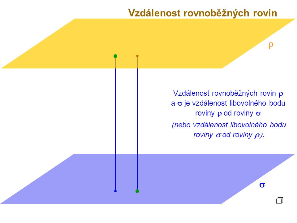Vzdálenost rovnoběžných rovin Vzdálenost rovnoběžných rovin  a  je vzdálenost libovolného bodu roviny  od roviny    (nebo vzdálenost libovolného bodu roviny  od roviny 