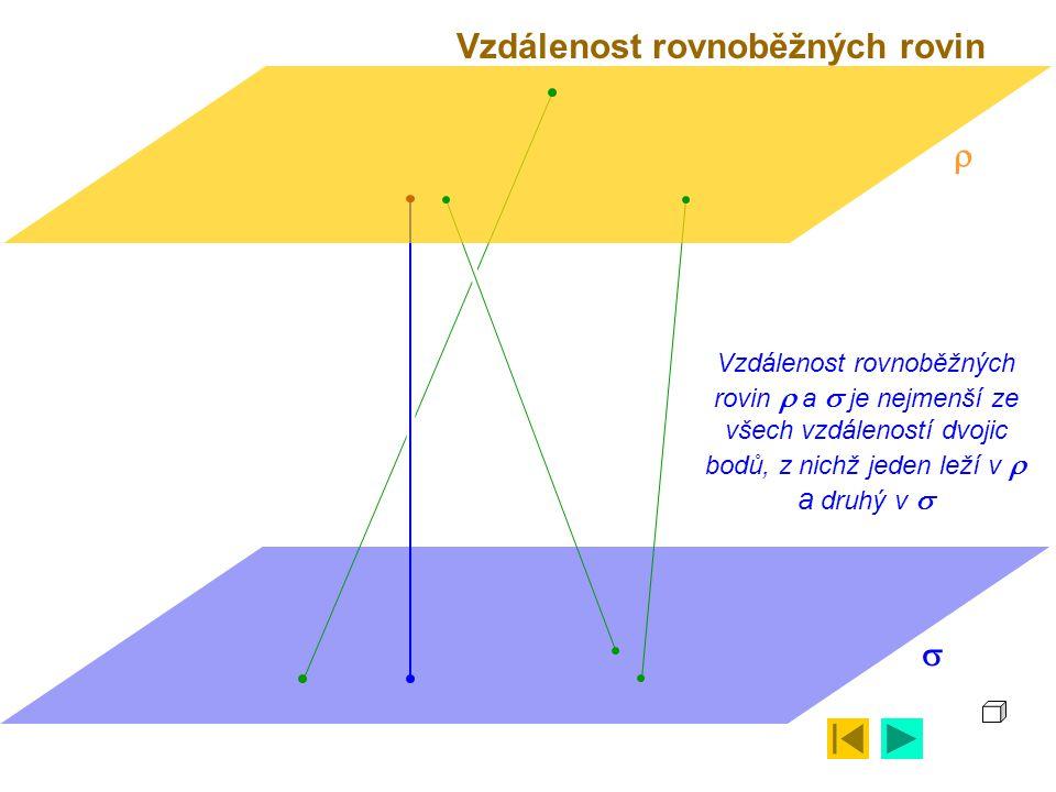 Vzdálenost rovnoběžných rovin   Vzdálenost rovnoběžných rovin  a  je nejmenší ze všech vzdáleností dvojic bodů, z nichž jeden leží v  a druhý v 