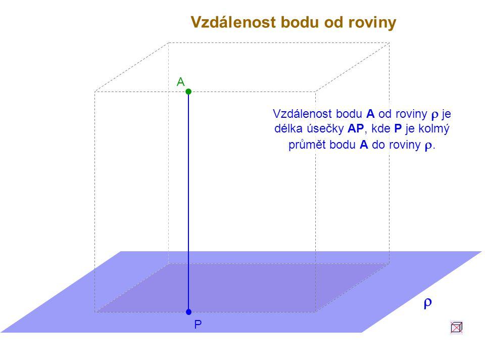 Vzdálenost bodu A od roviny  je délka úsečky AP, kde P je kolmý průmět bodu A do roviny . A P 