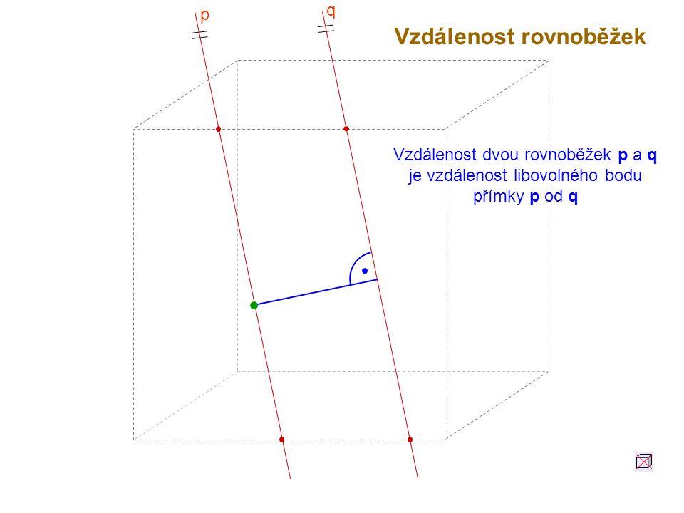 Vzdálenost dvou rovnoběžek p a q je vzdálenost libovolného bodu přímky p od q p q