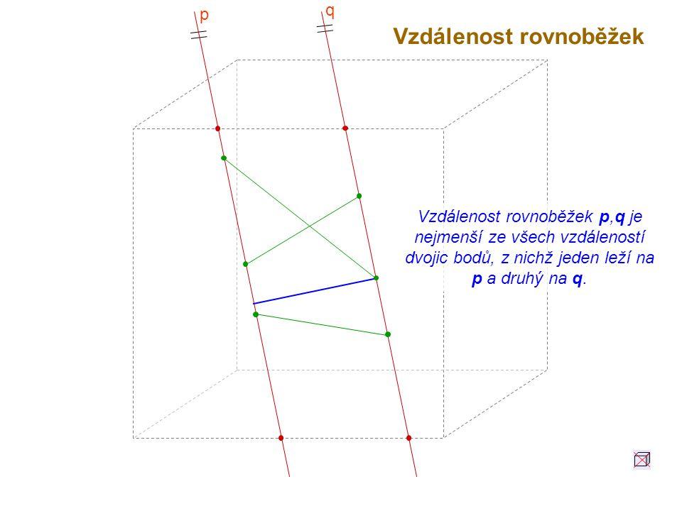 Vzdálenost rovnoběžek Vzdálenost rovnoběžek p,q je nejmenší ze všech vzdáleností dvojic bodů, z nichž jeden leží na p a druhý na q. p q
