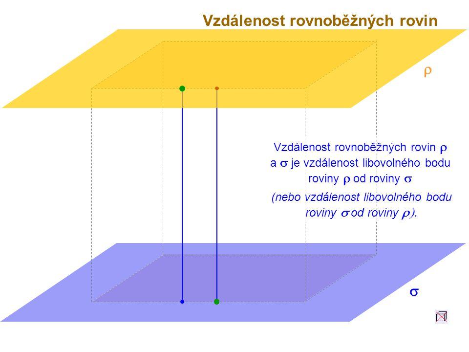 Vzdálenost rovnoběžných rovin Vzdálenost rovnoběžných rovin  a  je vzdálenost libovolného bodu roviny  od roviny    (nebo vzdálenost libovolného