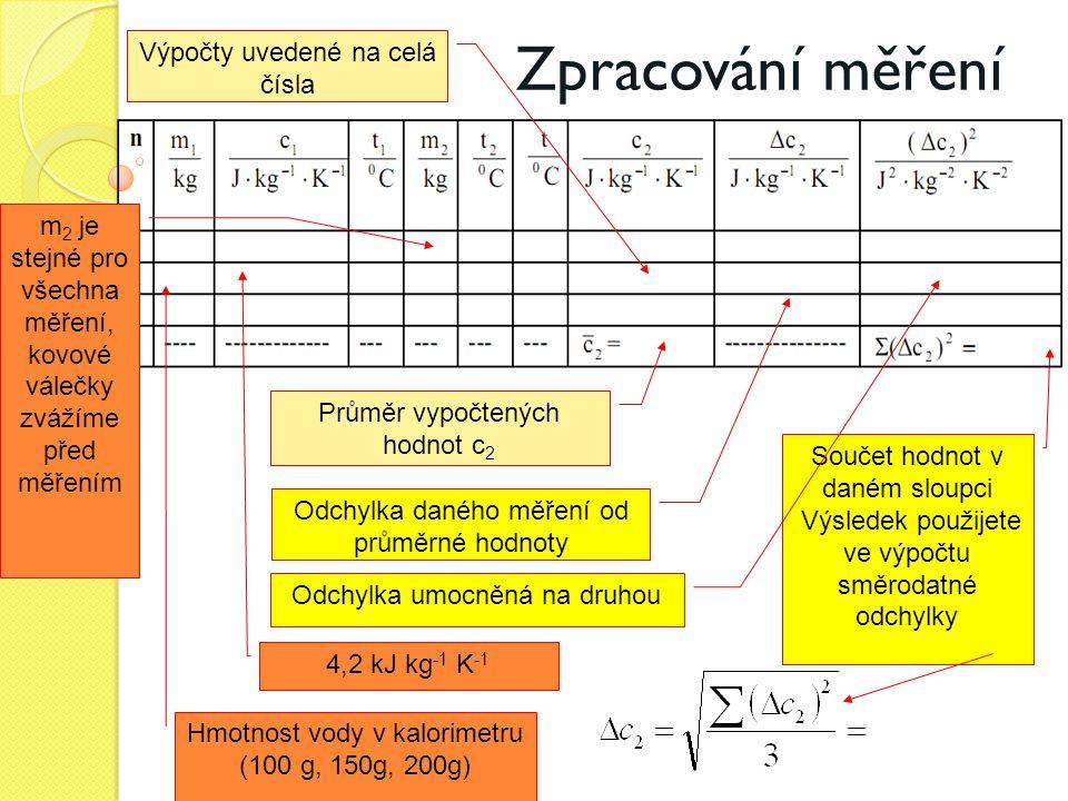 Součet hodnot v daném sloupci Výsledek použijete ve výpočtu směrodatné odchylky Zpracování měření Hmotnost vody v kalorimetru (100 g, 150g, 200g) 4,2