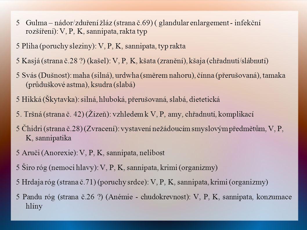 5Gulma – nádor/zduření žláz (strana č.69) ( glandular enlargement - infekční rozšíření): V, P, K, sannipata, rakta typ 5 Pliha (poruchy sleziny): V, P, K, sannipata, typ rakta 5 Kasjá (strana č.28 ?) (kašel): V, P, K, kšata (zranění), kšaja (chřadnutí/slábnutí) 5 Svás (Dušnost): maha (silná), urdwha (směrem nahoru), čínna (přerušovaná), tamaka (průduškové astma), ksudra (slabá) 5 Hikká (Škytavka): silná, hluboká, přerušovaná, slabá, dietetická 5.