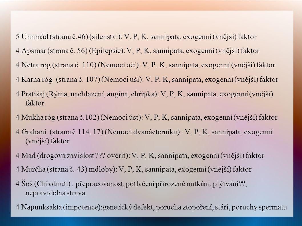 5 Unnmád (strana č.46) (šílenství): V, P, K, sannipata, exogenní (vnější) faktor 4 Apsmár (strana č.