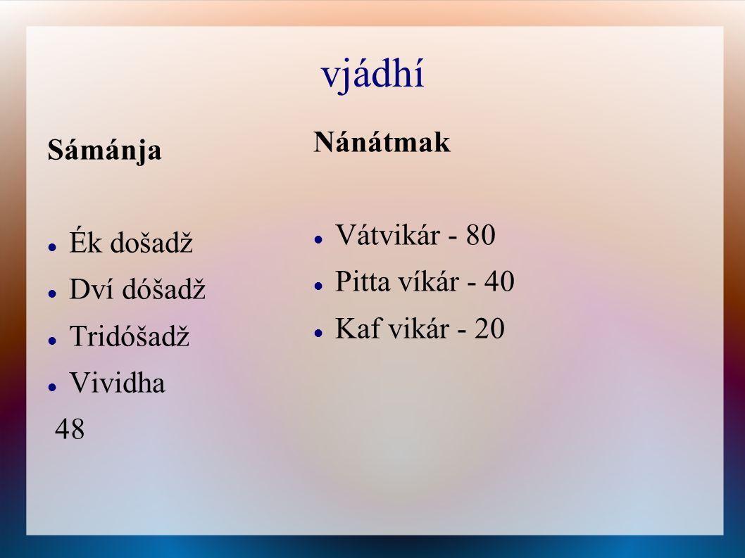 Róg 1.ádhjátmík-ádhidevik-ádhíbhoutik 2. nidž-ágantuk-mánas 3.