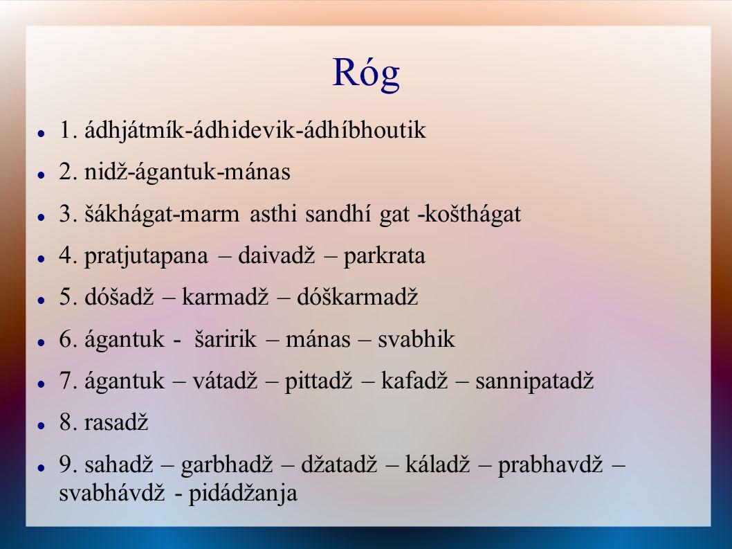 Dóša - Důšja Král tělu Vát v Tridóš a Radž v Mánasdós 1.
