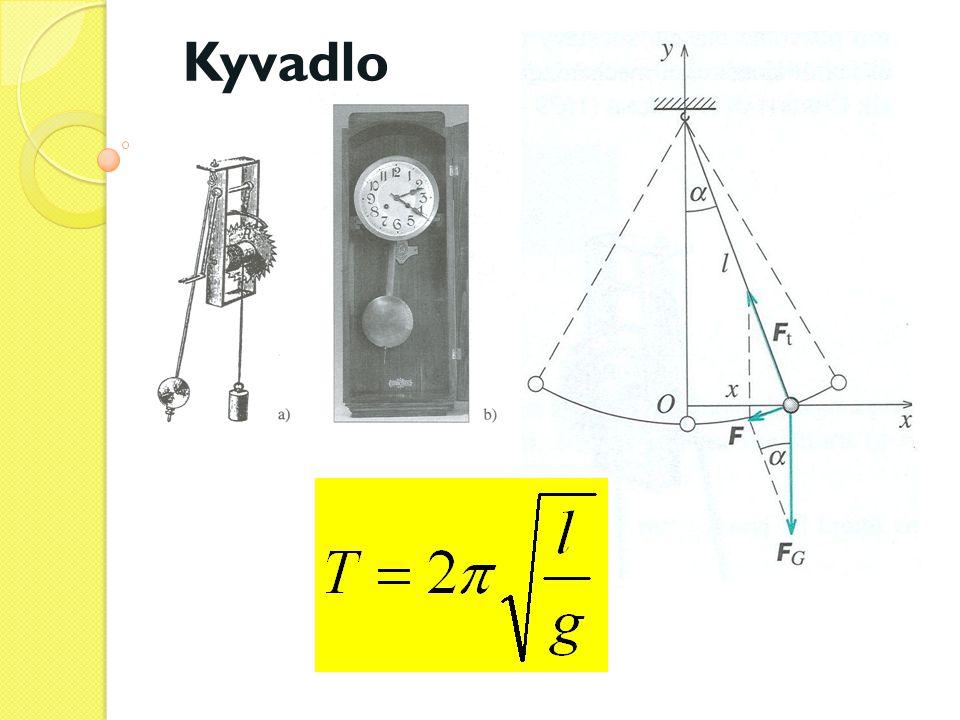 Matematické kyvadlo Rovnovážná poloha T/2