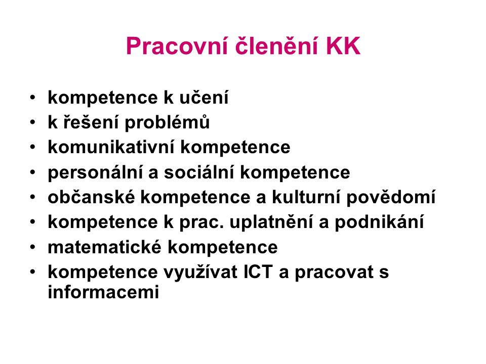 Pracovní členění KK kompetence k učení k řešení problémů komunikativní kompetence personální a sociální kompetence občanské kompetence a kulturní povědomí kompetence k prac.