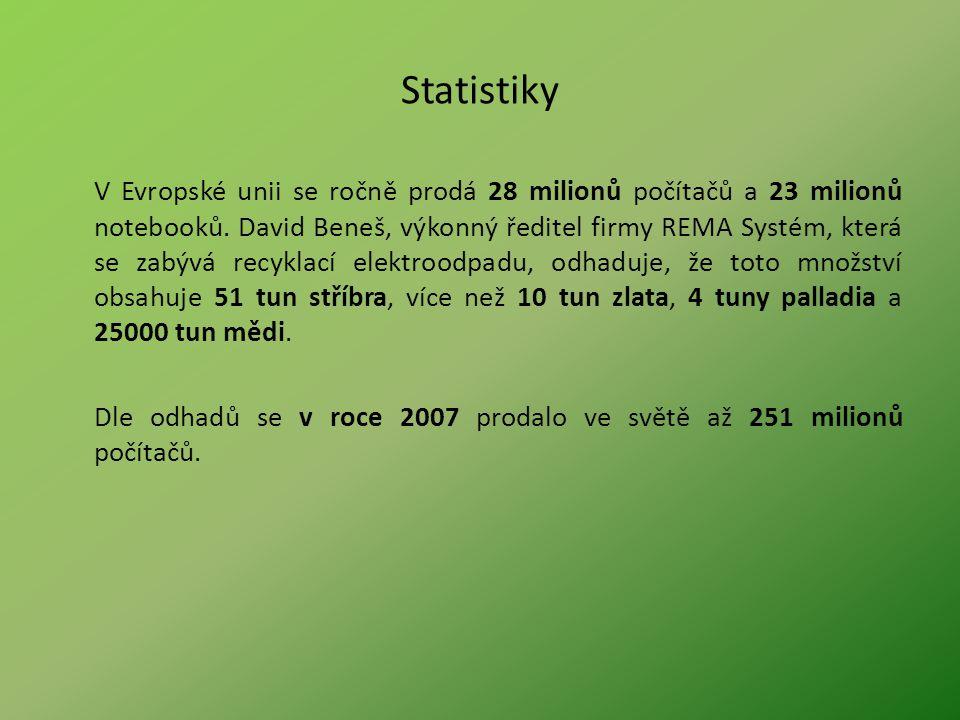 Statistiky V Evropské unii se ročně prodá 28 milionů počítačů a 23 milionů notebooků. David Beneš, výkonný ředitel firmy REMA Systém, která se zabývá