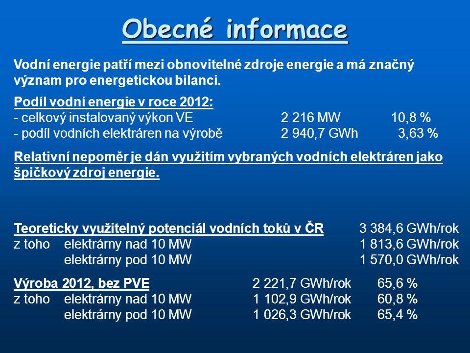Přečerpávací vodní elektrárny (PVE) V ČR pracují v současné době 3 přečerpávací elektrárny: * Štěchovice II 1 x 45 MWFrancis1947 (1996) * Dalešice4 x 112,5 MWFrancis1978 * Dlouhé Stráně2 x 325 MWFrancis1996 * účinnost cyklu (70 – 75) % * použitá soustrojí u násmotorgenerátor – reverzibilní turbina * nárůst výkonu (5 – 10)% P n za sekundu Dlouhé Stráně – 100 sek.