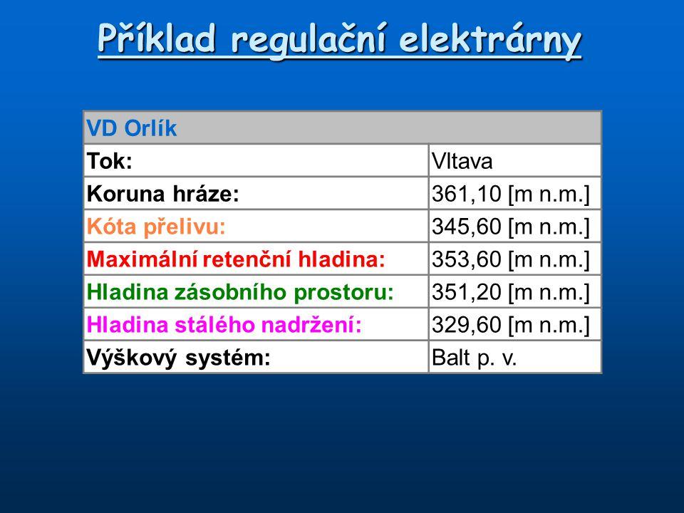 Příklad regulační elektrárny VD Orlík Tok: Vltava Koruna hráze: 361,10 [m n.m.] Kóta přelivu: 345,60 [m n.m.] Maximální retenční hladina: 353,60 [m n.m.] Hladina zásobního prostoru: 351,20 [m n.m.] Hladina stálého nadržení: 329,60 [m n.m.] Výškový systém: Balt p.