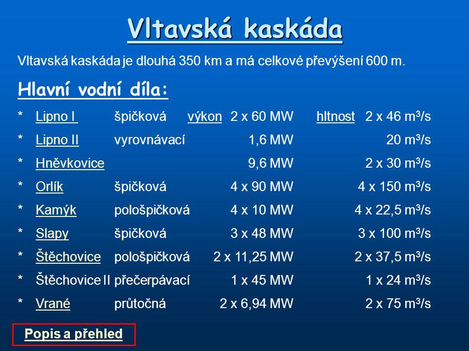 Vodní turbíny Vodní turbína využívá polohovou (potenciální) a pohybovou (kinetickou) energii vody Výpočet výkonu turbíny: P =  *Q*  *Y(W; kg*m -3, m 3 *s -1, J*kg -1 ) kde  …hustota vody Q …objemový průtok turbínou  …výsledná účinnost turbíny Y...měrná energie vody Y = g * H(J*kg -1 ; m*s -2, m) kdeg …tíhové zrychlení H …spád