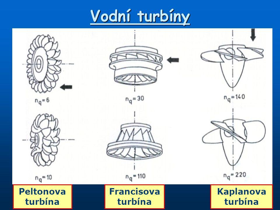 Vodní turbíny Peltonova turbína Francisova turbína Kaplanova turbína