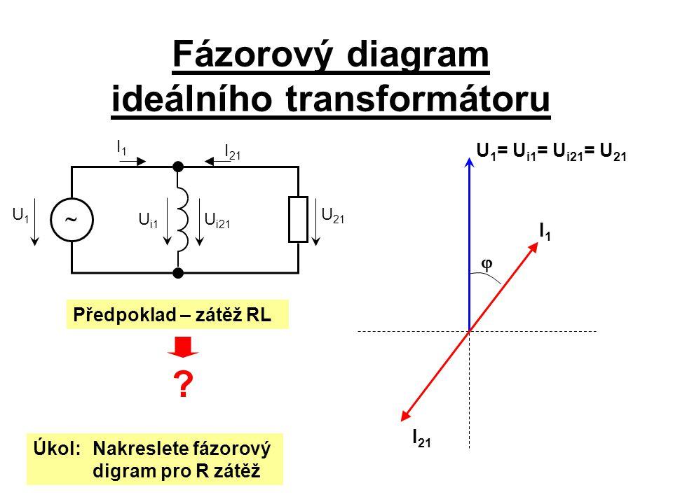 Fázorový diagram ideálního transformátoru U1U1 I1I1 I 21 U 21  U i1 U i21 U 1 = U i1 = U i21 = U 21 I1I1 I 21 Předpoklad – zátěž RL Úkol: Nakreslete