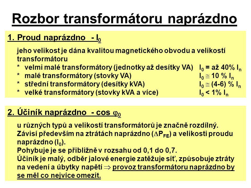 Rozbor transformátoru naprázdno 1.Proud naprázdno- I 0 jeho velikost je dána kvalitou magnetického obvodu a velikostí transformátoru *velmi malé trans