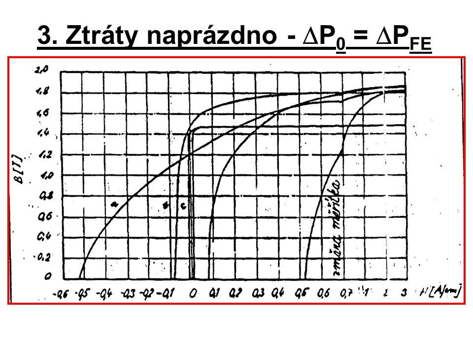 A)ztráty hysterézní-  P h jsou dány: materiálem- plochou hysterézní smyčky. Jelikož indukci nelze snižovat, závisí plocha smyčky na koercitivní inten