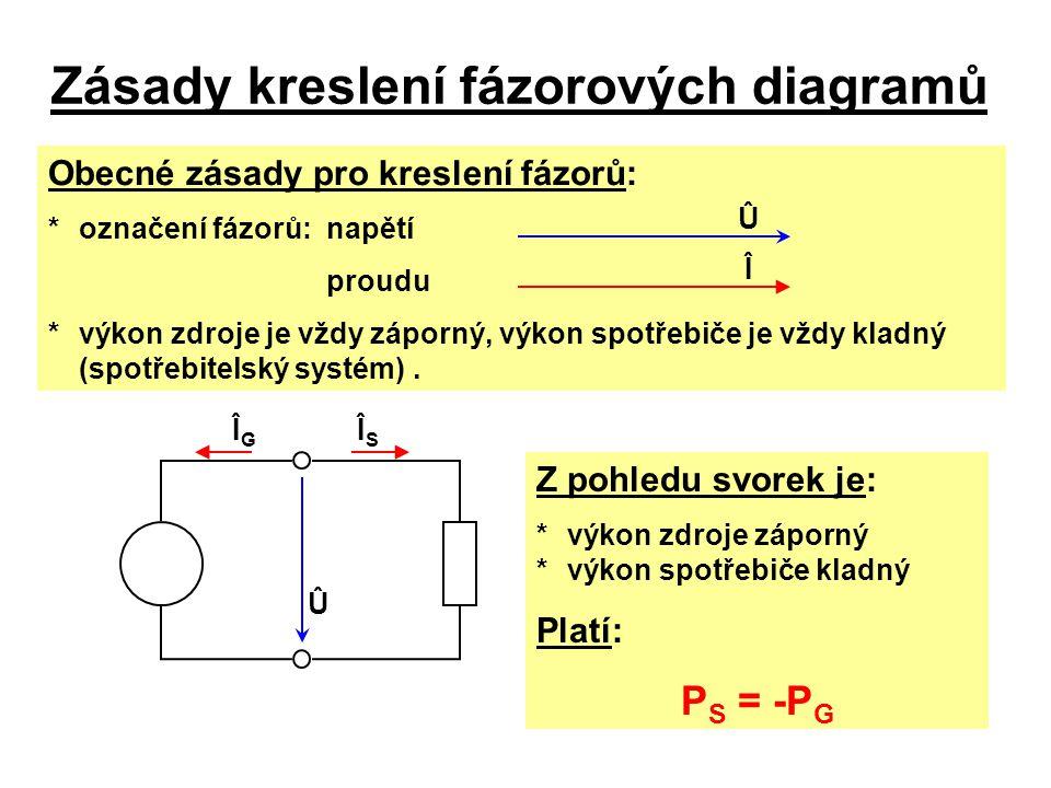 Zásady kreslení fázorových diagramů Û reálná osa imaginární osa PSPS PGPG I1I1 I2I2 I7I7 I8I8 I6I6 I5I5 I3I3 I4I4 I 1 -spotřebič, R I 2 -spotřebič, RL I 3 -spotřebič L I 3 -zdroj, C I 4 -zdroj, RC I 5 -zdroj, R I 6 -zdroj, RL I 7 -zdroj, L I 7 -spotřebič, C I 8 -spotřebič, RC