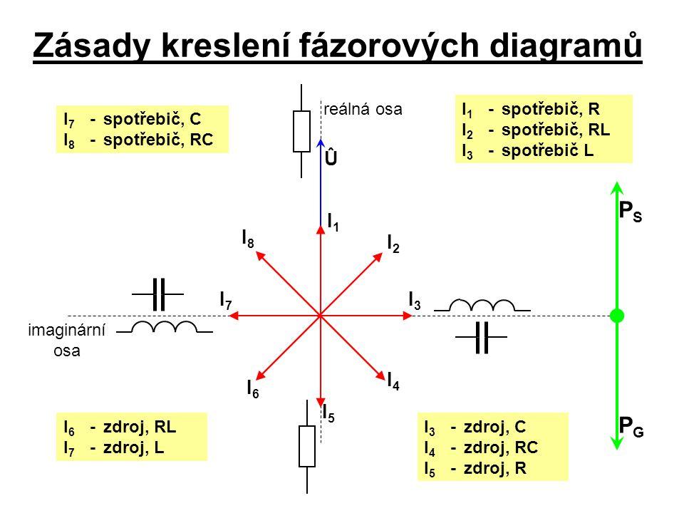 Rozbor transformátoru nakrátko 4.Účiník nakrátko- cos  k jeho velikost je dána zejména podílem činné a jalové složky impedance transformátoru Z k.