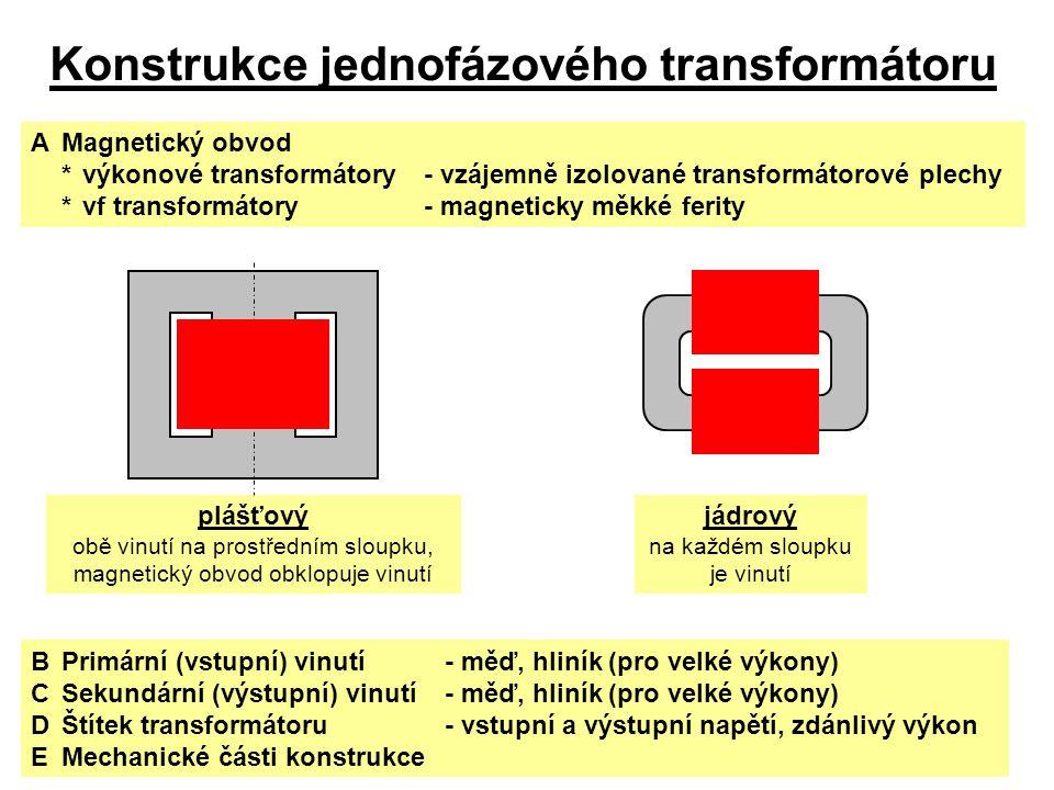 Konstrukce jednofázového transformátoru AMagnetický obvod *výkonové transformátory- vzájemně izolované transformátorové plechy *vf transformátory- mag