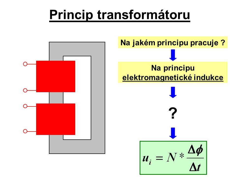Princip transformátoru U1U1  U2U2 I2I2 I1I1 U i1 U i2  1.Vstupním vinutím protéká střídavý proud I 1 2.V magnetickém obvodu se vytvoří střídavý magnetický tok -  3.Na první cívce se indukuje napětí U i1 .