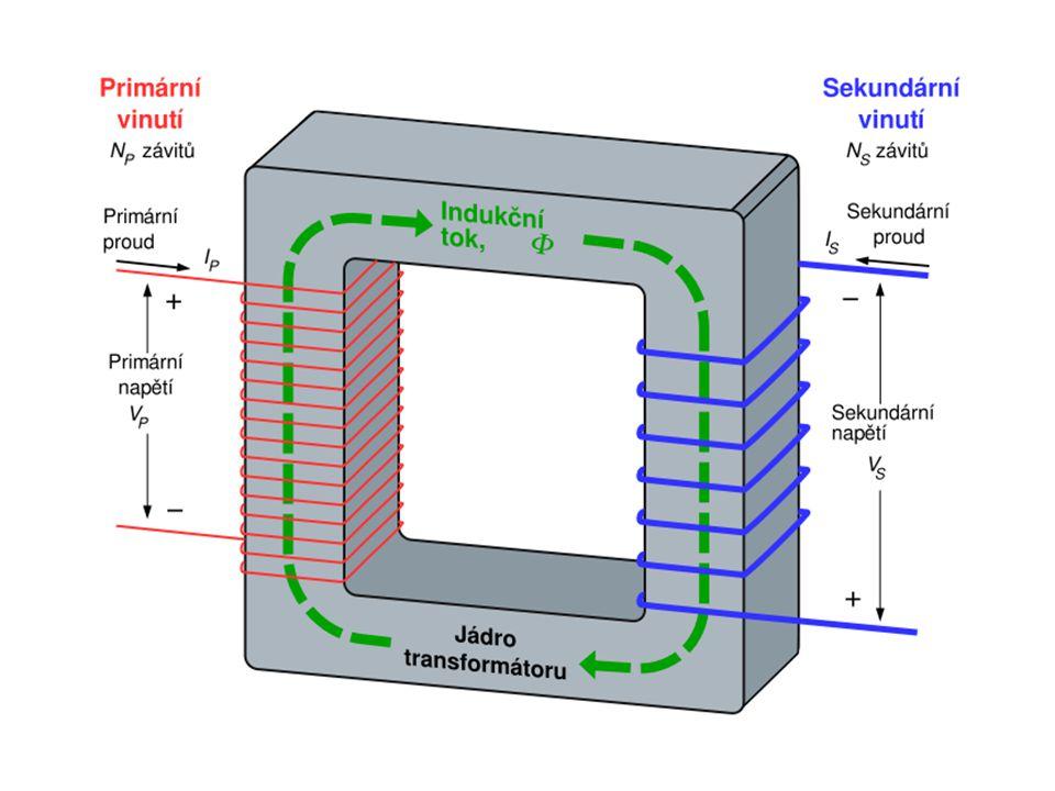 Provedení trojfázového transformátoru 2.Trojfázový transformátor Výhoda:menší celková hmotnost, nižší cena Nevýhoda:nesymetrie v magnetickém obvodu, transformátory největších výkonů - doprava Použití:běžné trojfázové transformátory Jádrový na každém sloupku je vinutí Plášťový krajní sloupky jsou bez vinutí