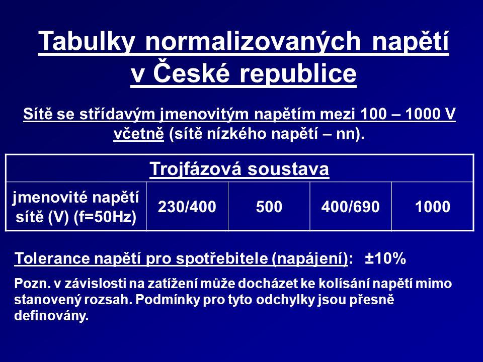 Tabulky normalizovaných napětí v České republice Sítě se střídavým jmenovitým napětím mezi 100 – 1000 V včetně (sítě nízkého napětí – nn). Trojfázová