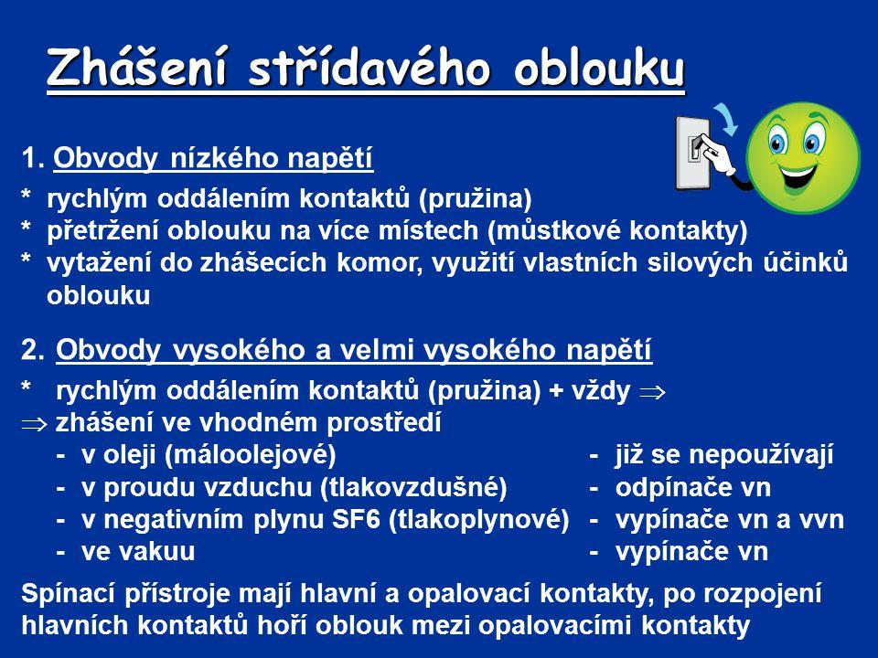 Materiály Vladimír NovotnýElektrické přístroje Eva NavrátilováElektrické přístroje