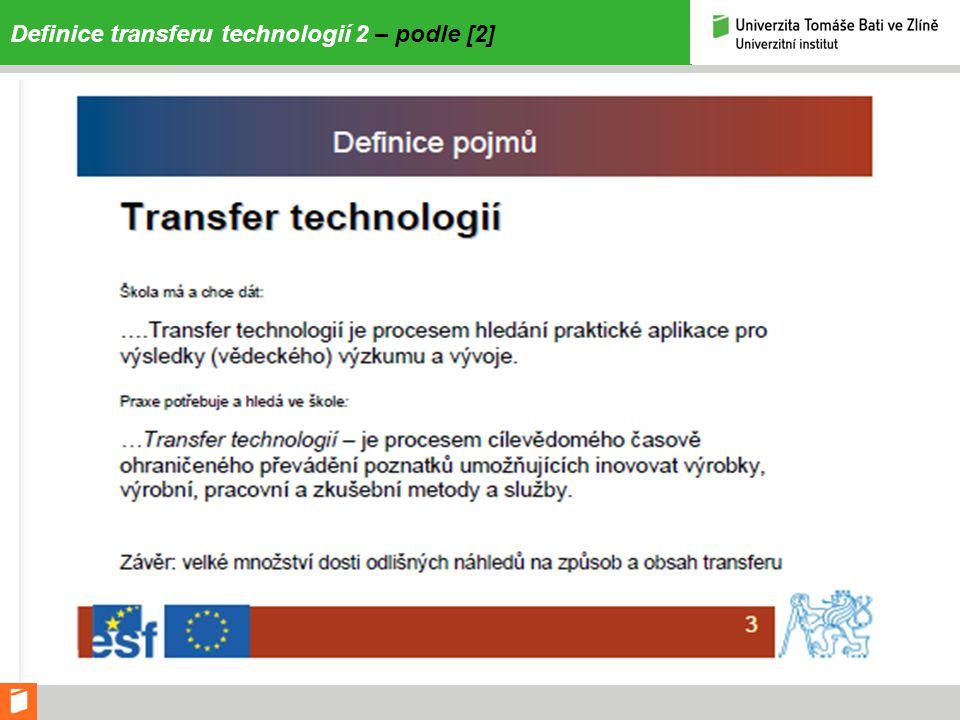 Náklady procesu transferu technologií – dle [3] přihláška pat.