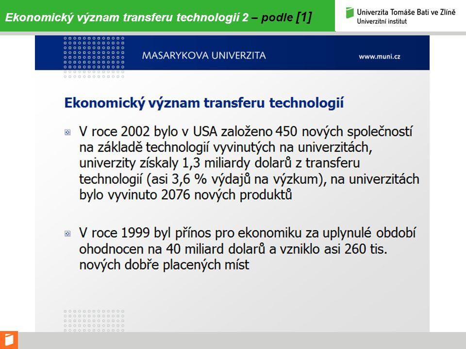 Model procesu transferu technologií 1 – podle [1]