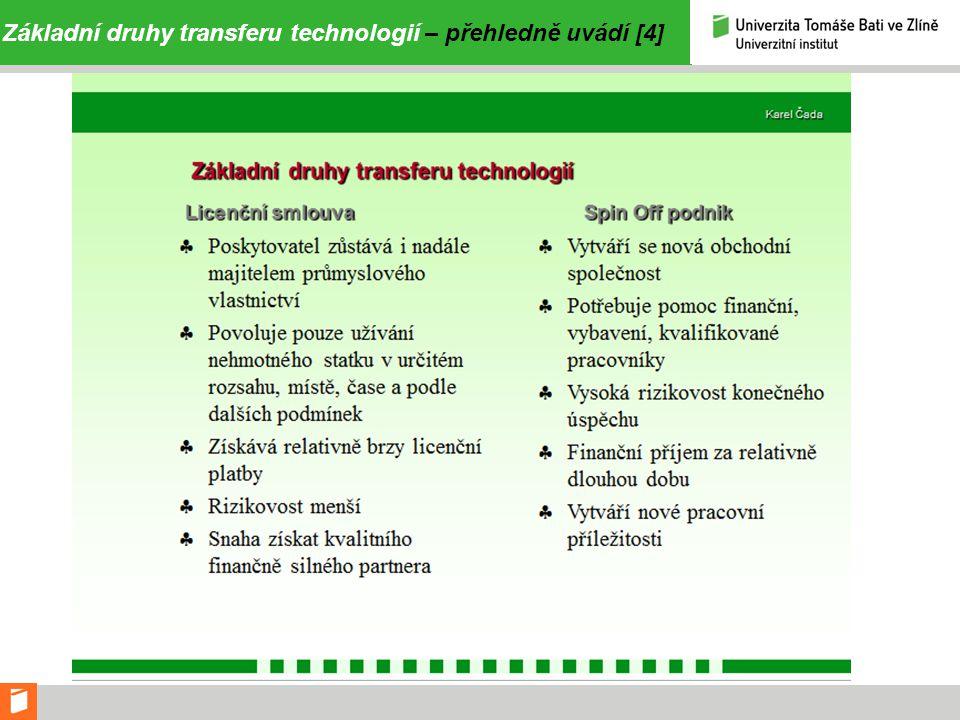 Příklad konkrétní nabídky technologie v EEN – viz např. [3]