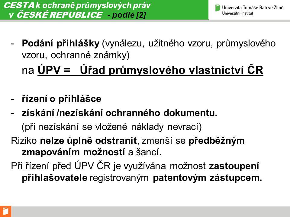 CESTA k ochraně průmyslových práv v ČESKÉ REPUBLICE - podle [2] -Podání přihlášky (vynálezu, užitného vzoru, průmyslového vzoru, ochranné známky) na Ú