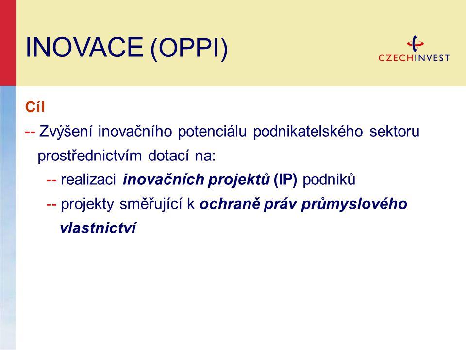 INOVACE (OPPI) Cíl -- Zvýšení inovačního potenciálu podnikatelského sektoru prostřednictvím dotací na: -- realizaci inovačních projektů (IP) podniků -- projekty směřující k ochraně práv průmyslového vlastnictví