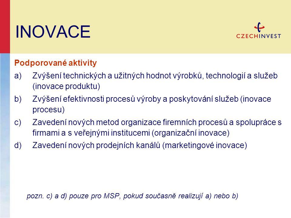 INOVACE Podporované aktivity a)Zvýšení technických a užitných hodnot výrobků, technologií a služeb (inovace produktu) b)Zvýšení efektivnosti procesů výroby a poskytování služeb (inovace procesu) c)Zavedení nových metod organizace firemních procesů a spolupráce s firmami a s veřejnými institucemi (organizační inovace) d)Zavedení nových prodejních kanálů (marketingové inovace) pozn.