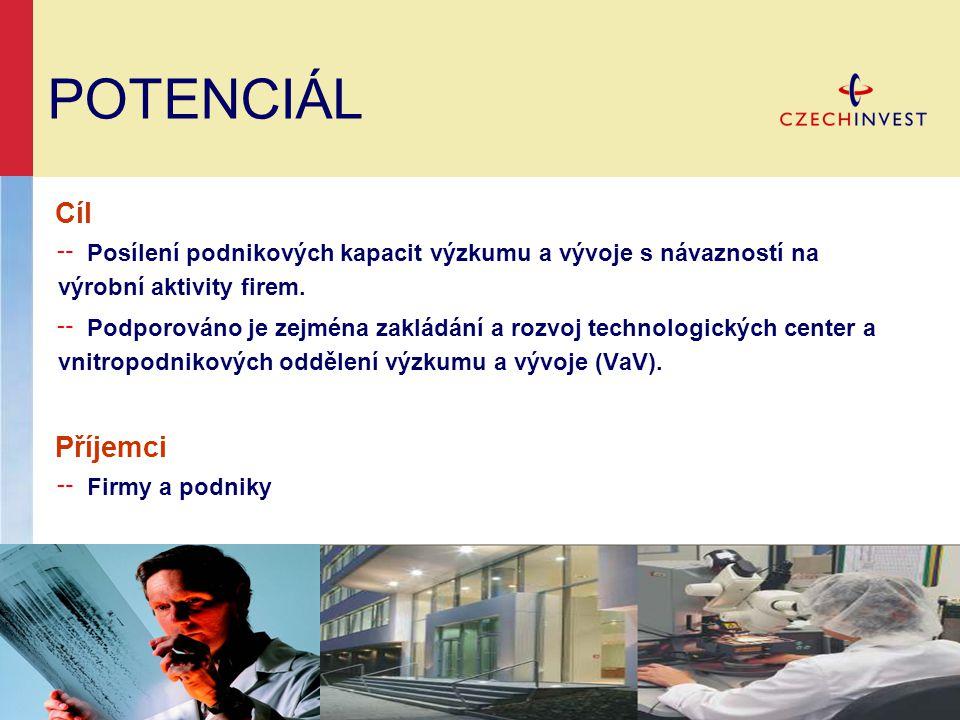 POTENCIÁL Cíl ╌ Posílení podnikových kapacit výzkumu a vývoje s návazností na výrobní aktivity firem.