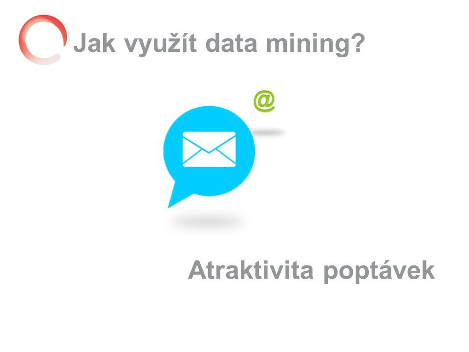 Jak využít data mining Atraktivita poptávek