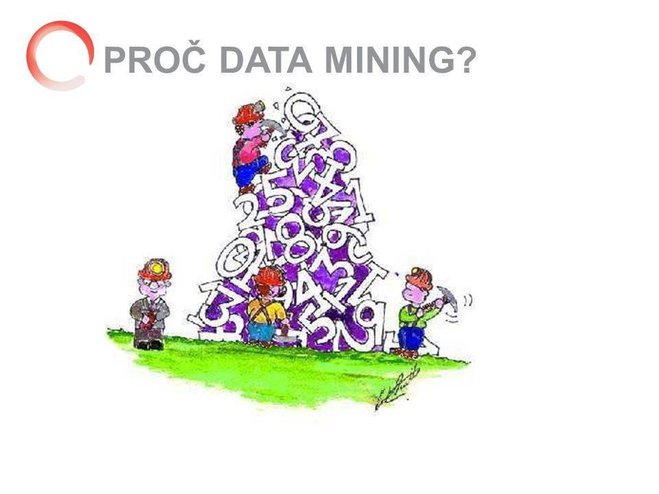 Jak využít data mining? Atraktivita poptávek