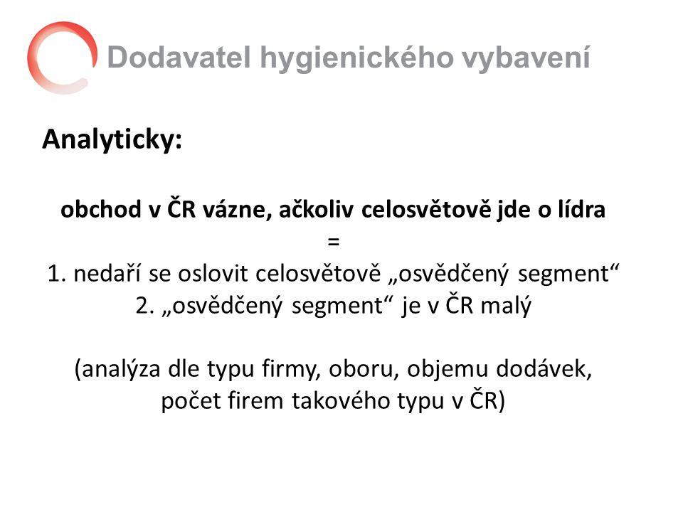 Dodavatel hygienického vybavení Analyticky: obchod v ČR vázne, ačkoliv celosvětově jde o lídra = 1.